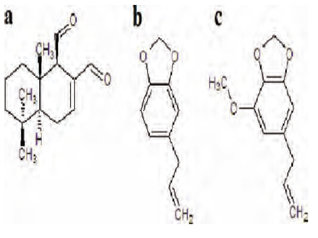 Chemical structures of (a) polygoidal; (b) safrole; (c) myristicin.