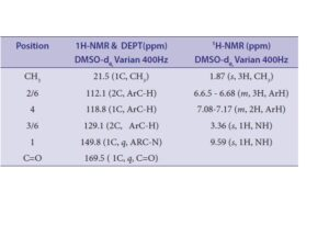 pectroscopic data of by-product, N´-phenylacetohydrazide (10).